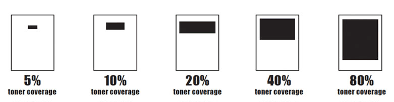 Toner Coverage